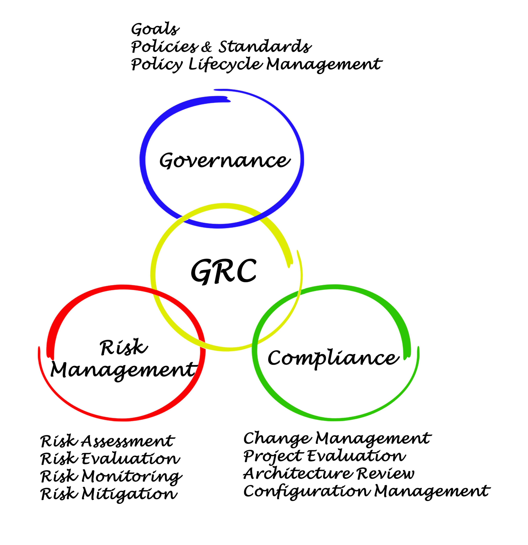 La gestion de la relation client (GRC)